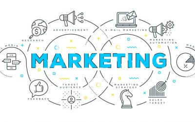 Is it Important to Have a Marketing Strategy?